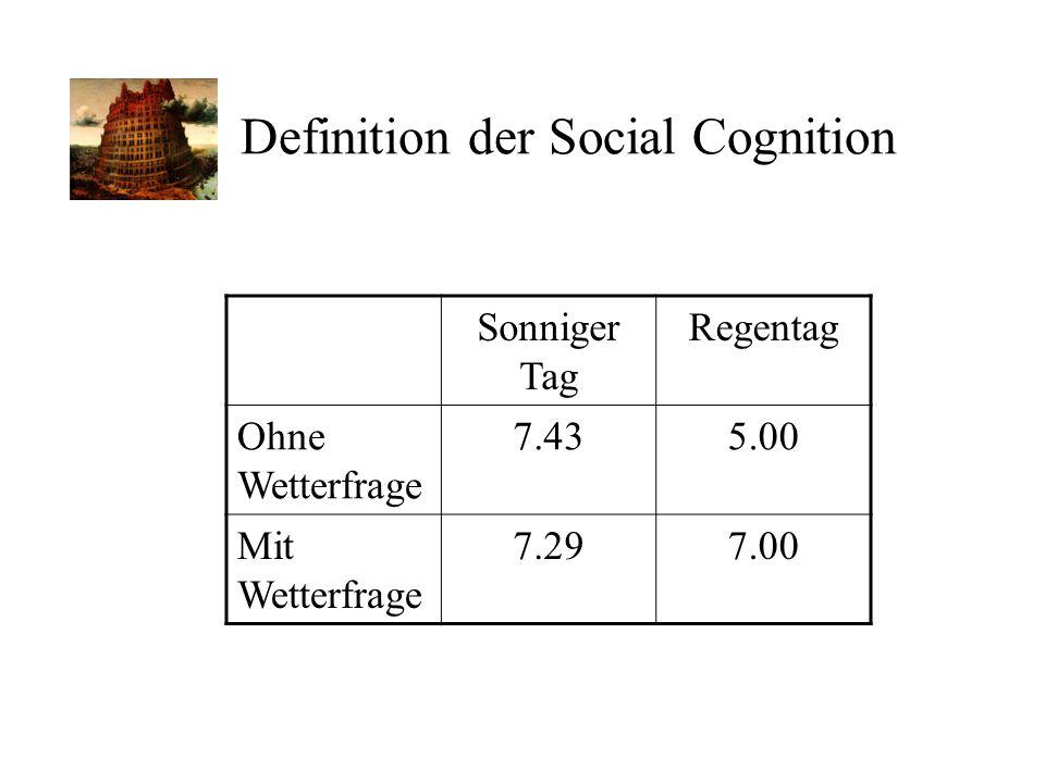 Definition der Social Cognition Sonniger Tag Regentag Ohne Wetterfrage 7.435.00 Mit Wetterfrage 7.297.00