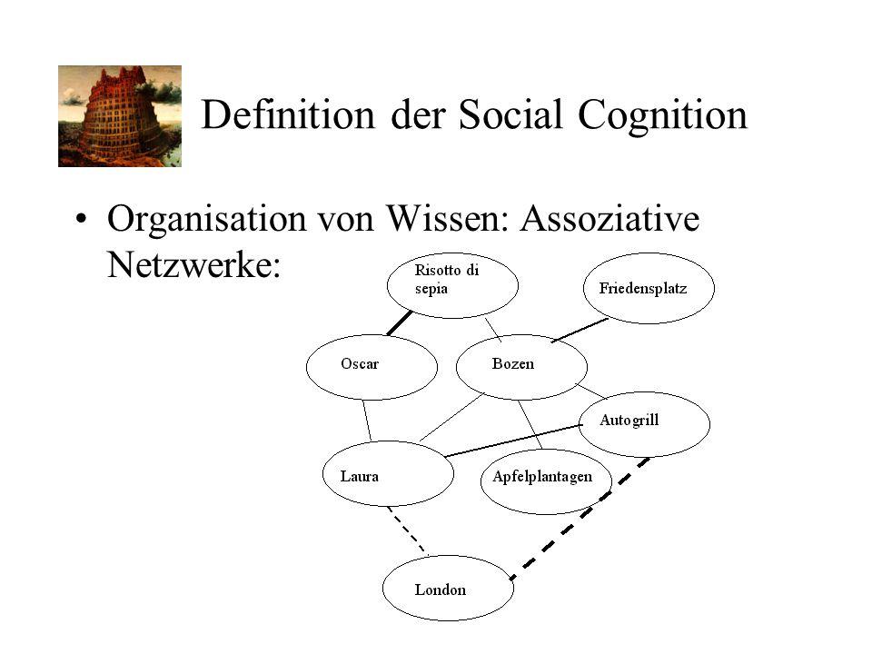 Definition der Social Cognition Organisation von Wissen: Assoziative Netzwerke: