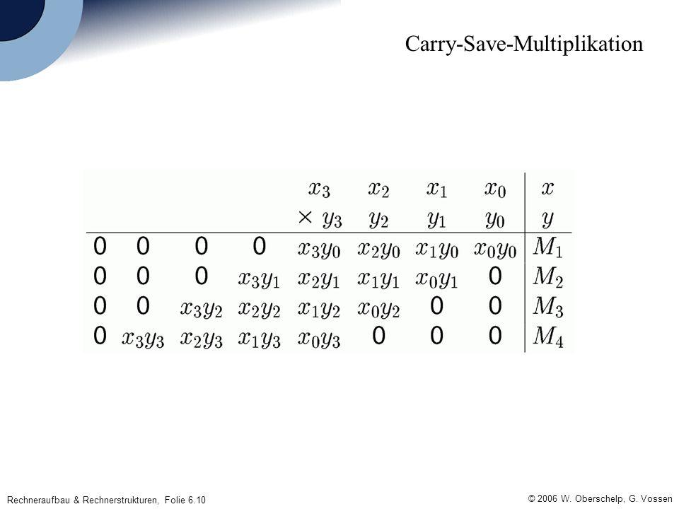 © 2006 W. Oberschelp, G. Vossen Rechneraufbau & Rechnerstrukturen, Folie 6.10 Carry-Save-Multiplikation