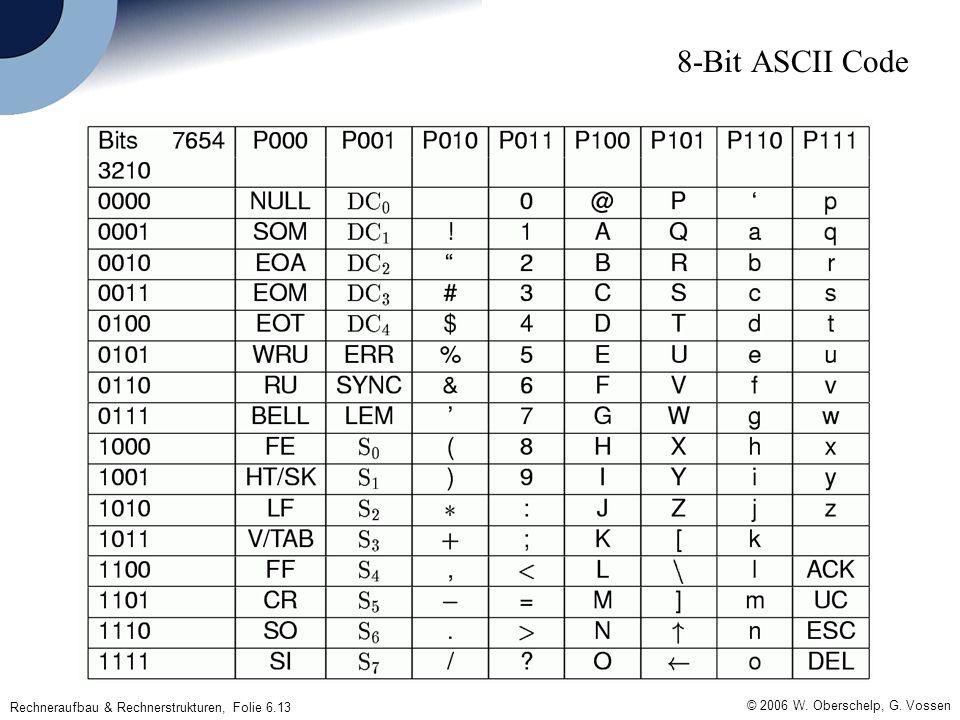 © 2006 W. Oberschelp, G. Vossen Rechneraufbau & Rechnerstrukturen, Folie 6.13 8-Bit ASCII Code