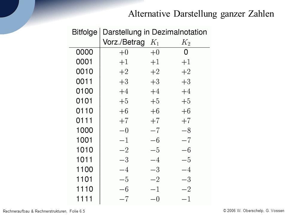 © 2006 W. Oberschelp, G. Vossen Rechneraufbau & Rechnerstrukturen, Folie 6.5 Alternative Darstellung ganzer Zahlen