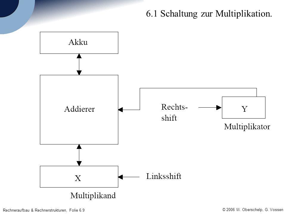 © 2006 W. Oberschelp, G. Vossen Rechneraufbau & Rechnerstrukturen, Folie 6.9 6.1 Schaltung zur Multiplikation.