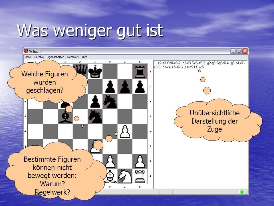 Entwurf der Oberfläche Menü Spieler 1Spieler 2 Spielfeld Hinweise für Spieler 1 Hinweise für Spieler 2