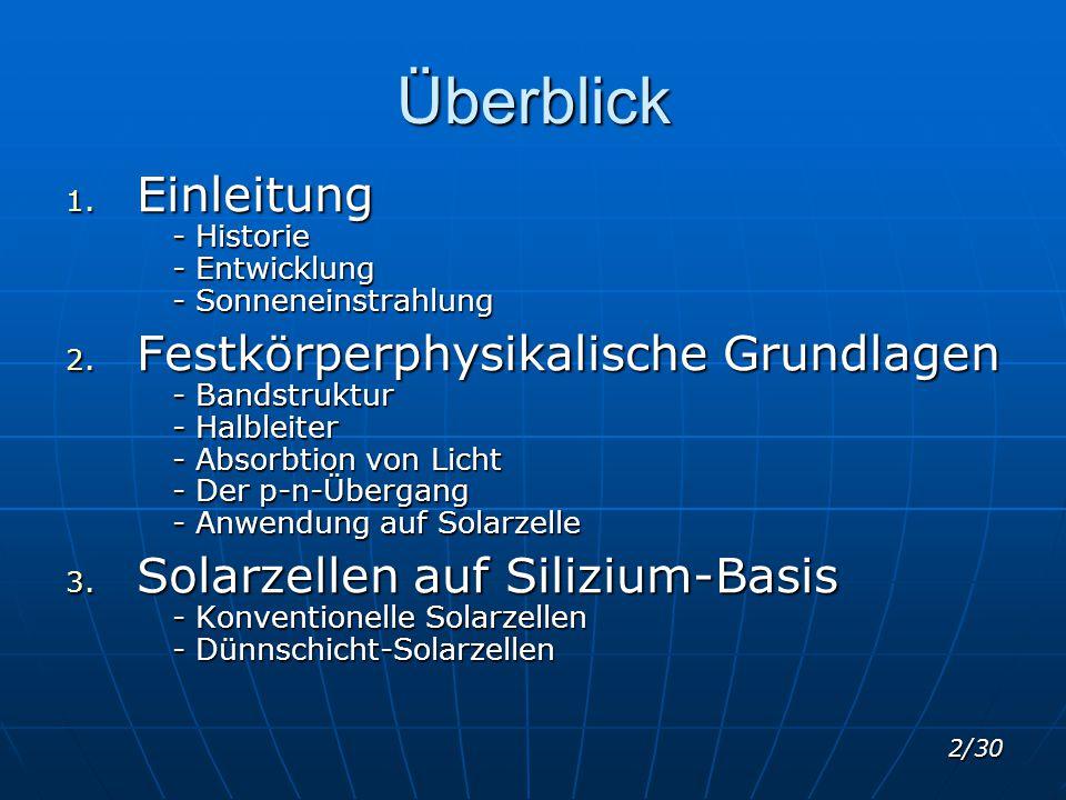 2/30 Überblick 1. Einleitung - Historie - Entwicklung - Sonneneinstrahlung 2. Festkörperphysikalische Grundlagen - Bandstruktur - Halbleiter - Absorbt