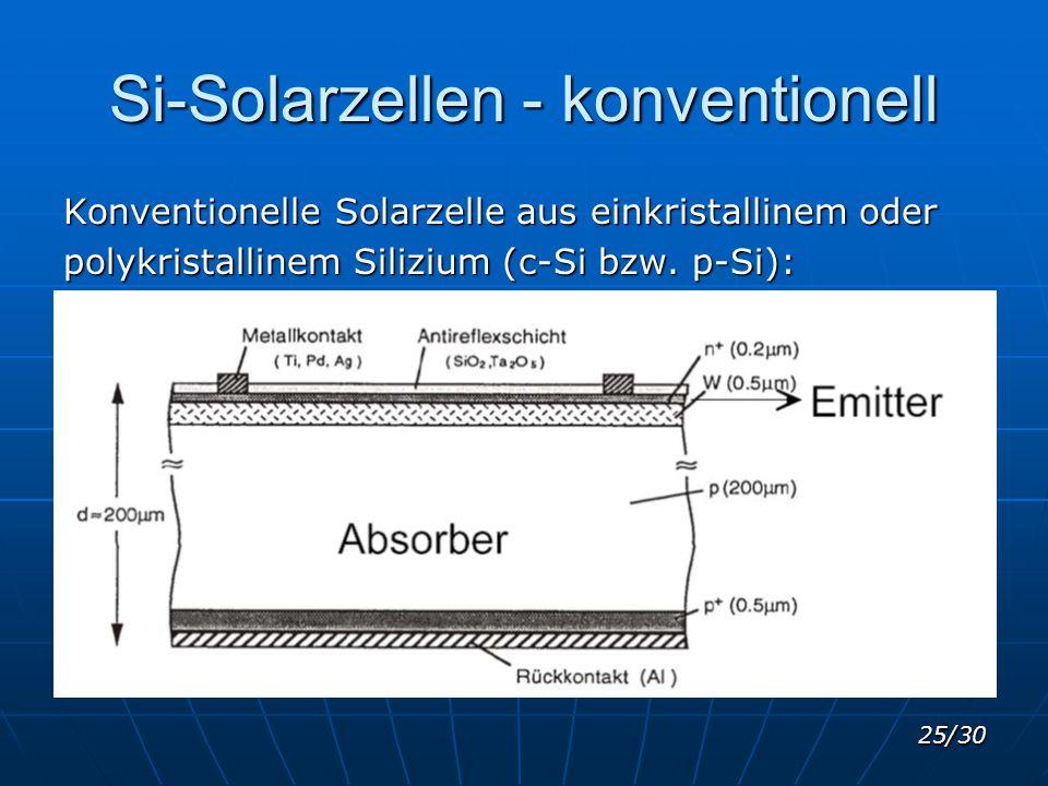 25/30 Si-Solarzellen - konventionell Konventionelle Solarzelle aus einkristallinem oder polykristallinem Silizium (c-Si bzw. p-Si):