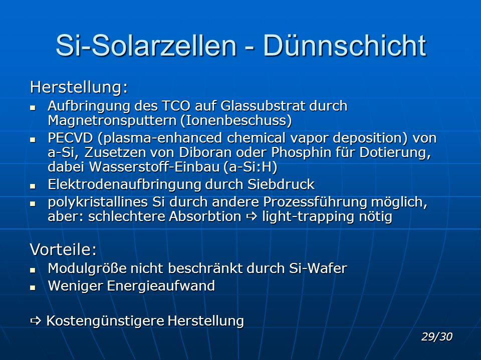 29/30 Si-Solarzellen - Dünnschicht Herstellung: Aufbringung des TCO auf Glassubstrat durch Magnetronsputtern (Ionenbeschuss) Aufbringung des TCO auf G