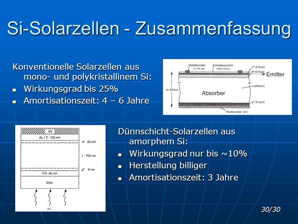 30/30 Si-Solarzellen - Zusammenfassung Konventionelle Solarzellen aus mono- und polykristallinem Si: Wirkungsgrad bis 25% Wirkungsgrad bis 25% Amortis