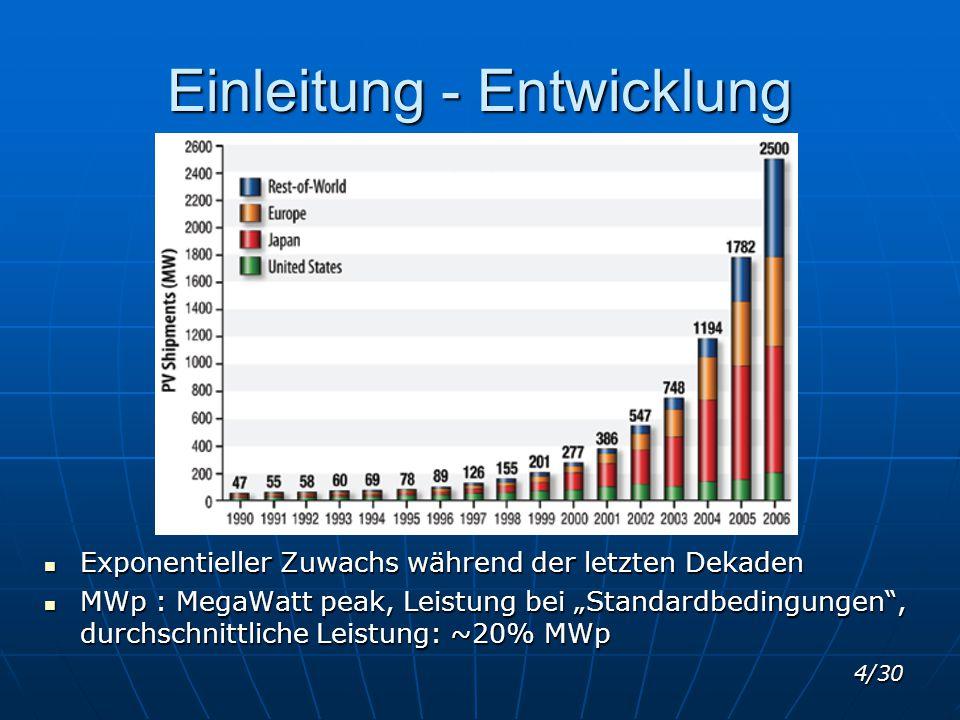 5/30 Einleitung - Kosten Wirtschaftliche Energieversorgung erreicht bei ~ 2 cent/kWh, entspricht 0,40 US$/Wp Wirtschaftliche Energieversorgung erreicht bei ~ 2 cent/kWh, entspricht 0,40 US$/Wp BOS: balance-of-system costs, Kosten für nicht- photovoltaische Teile der Solaranlage BOS: balance-of-system costs, Kosten für nicht- photovoltaische Teile der Solaranlage Shockley-Queisser Limit: Grenze für Wirkungsgrad bei thermischer Relaxation Shockley-Queisser Limit: Grenze für Wirkungsgrad bei thermischer Relaxation