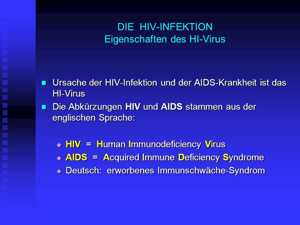 LOKALISATION UND KONZENTRATION DES HI-VIRUS BEI INFIZIERTEN MENSCHEN IM BLUT Viren frei zirkulierend IM BLUT Viren frei zirkulierend  im Blut+++++ IN KÖRPERFLÜSSIGKEITEN Viren selten frei zirkulierend IN KÖRPERFLÜSSIGKEITEN Viren selten frei zirkulierend  in der Samenflüssigkeit+++  im Scheidensekret+++  in der Muttermilch+++  im Speichel+  in den Tränen+  im Harn+  im Schweiss_