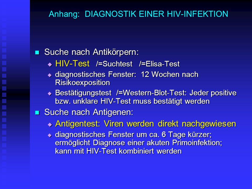 Anhang: DIAGNOSTIK EINER HIV-INFEKTION Suche nach Antikörpern: Suche nach Antikörpern:  HIV-Test /=Suchtest /=Elisa-Test  diagnostisches Fenster: 12 Wochen nach Risikoexposition  Bestätigungstest /=Western-Blot-Test: Jeder positive bzw.