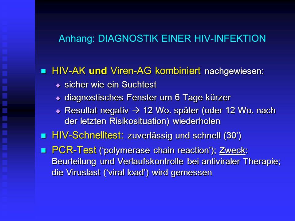 Anhang: DIAGNOSTIK EINER HIV-INFEKTION HIV-AK und Viren-AG kombiniert nachgewiesen: HIV-AK und Viren-AG kombiniert nachgewiesen:  sicher wie ein Suchtest  diagnostisches Fenster um 6 Tage kürzer  Resultat negativ  12 Wo.