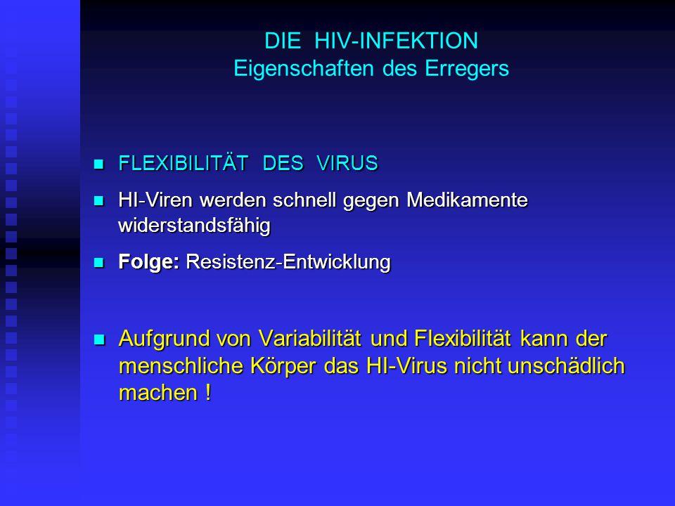 DIE HIV-INFEKTION Eigenschaften des Erregers FLEXIBILITÄT DES VIRUS FLEXIBILITÄT DES VIRUS HI-Viren werden schnell gegen Medikamente widerstandsfähig HI-Viren werden schnell gegen Medikamente widerstandsfähig Folge: Resistenz-Entwicklung Folge: Resistenz-Entwicklung Aufgrund von Variabilität und Flexibilität kann der menschliche Körper das HI-Virus nicht unschädlich machen .