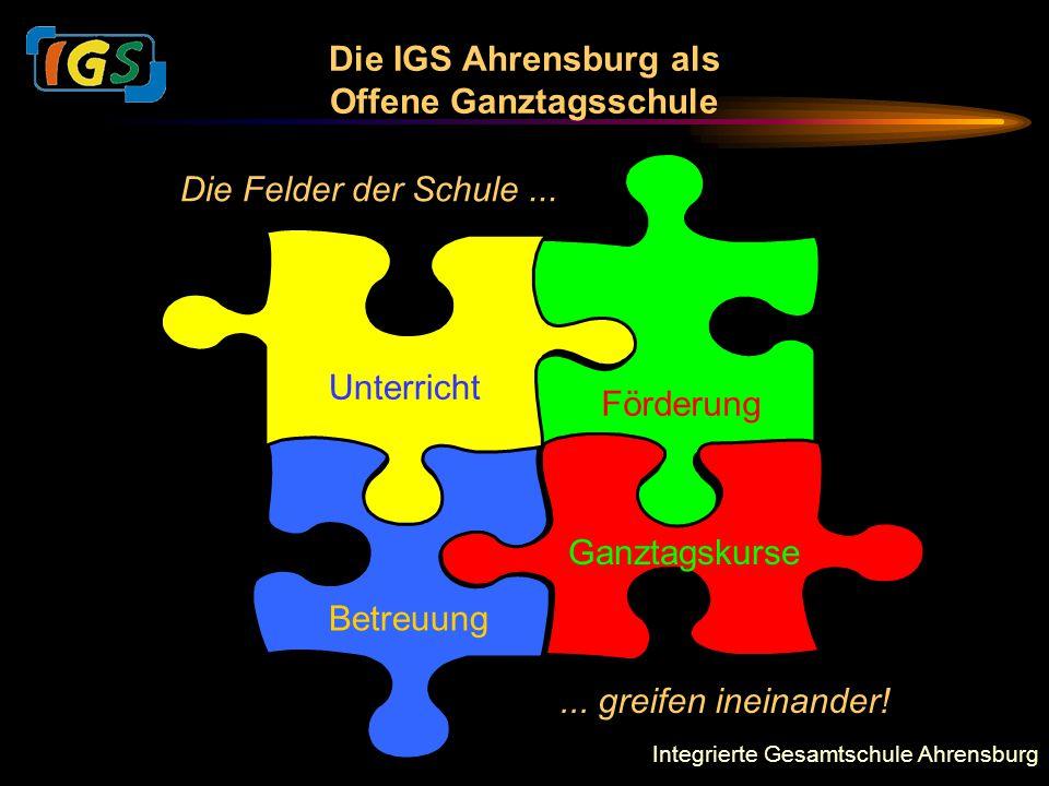 Integrierte Gesamtschule Ahrensburg Die IGS Ahrensburg als Offene Ganztagsschule Die Felder der Schule...... greifen ineinander! Unterricht Förderung
