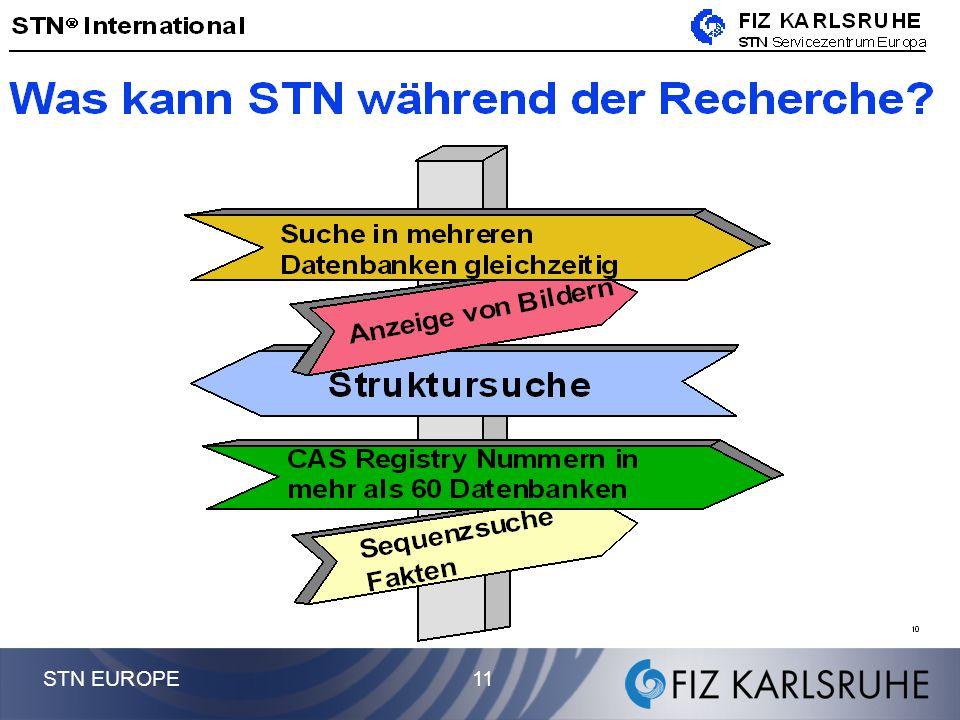 STN EUROPE 10 Patente als Quelle von Technik-Information  Neben den Literatur- und Faktendatenbanken sind die Patentdatenbanken eine wichtige Informationsquelle für den Praktiker.