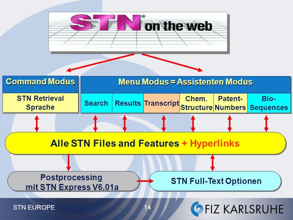 STN EUROPE 13 STN Nutzeroberflächen Full-Text Solution STN Datenbanken Postprocessing Optionen XML Direct XML Direct Admin Tool