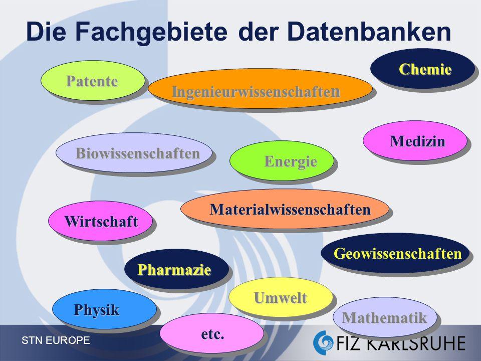 STN EUROPE 4 FIZ Karlsruhe: Geschäftsfelder FIZ Karlsruhe Online Service STN International Datenbanken u.