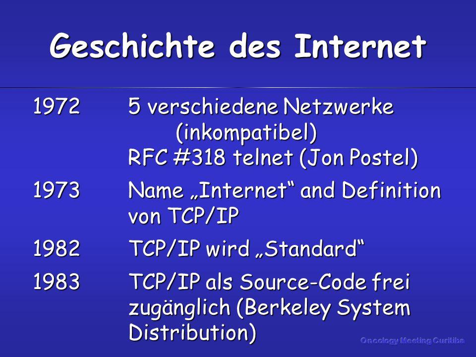"""19725 verschiedene Netzwerke (inkompatibel) RFC #318 telnet (Jon Postel) 1973Name """"Internet and Definition von TCP/IP 1982TCP/IP wird """"Standard 1983TCP/IP als Source-Code frei zugänglich (Berkeley System Distribution) Geschichte des Internet"""