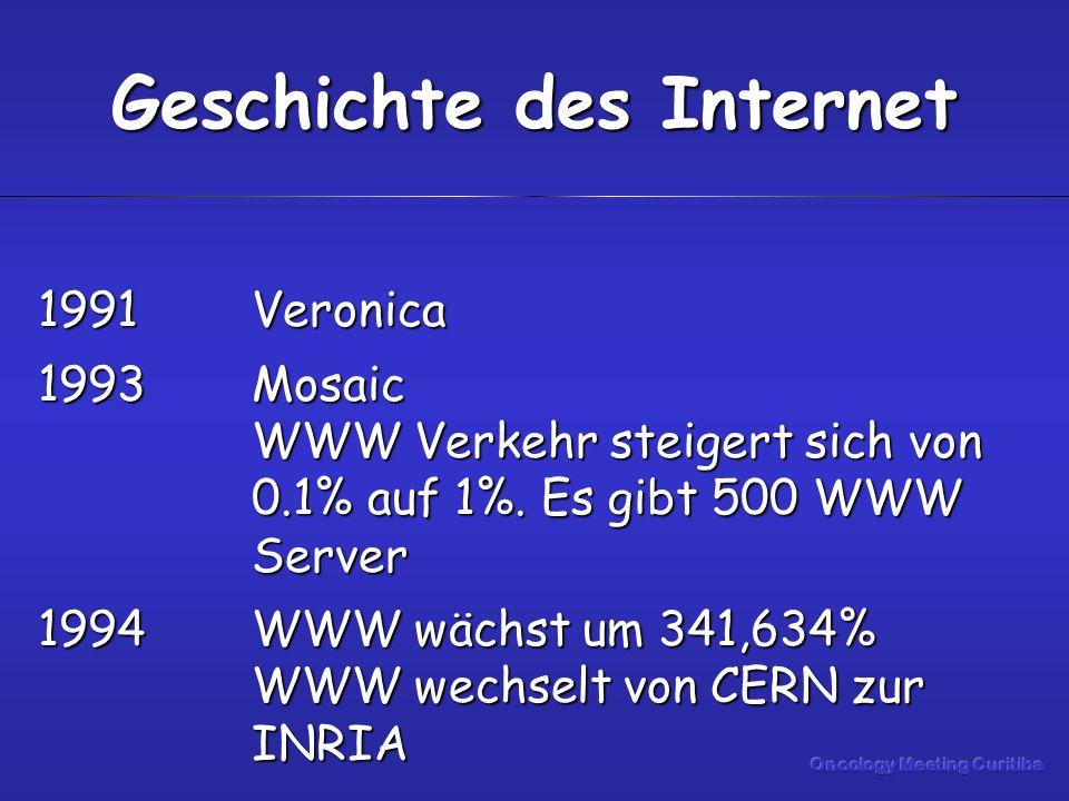 1991Veronica 1993Mosaic WWW Verkehr steigert sich von 0.1% auf 1%.