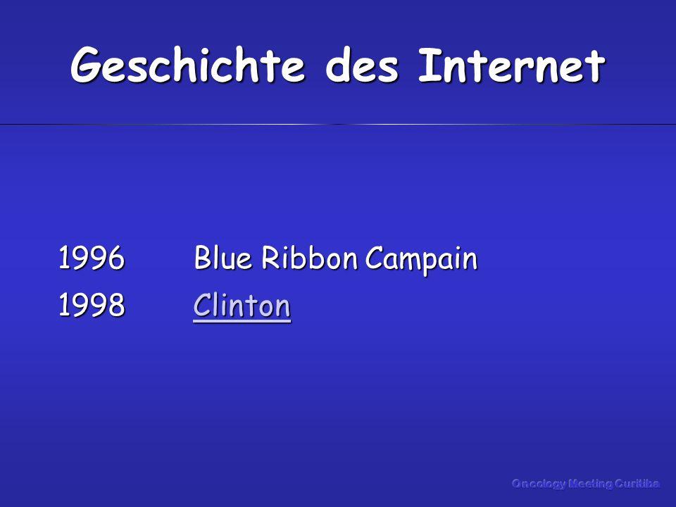 1996Blue Ribbon Campain 1998Clinton Clinton Geschichte des Internet