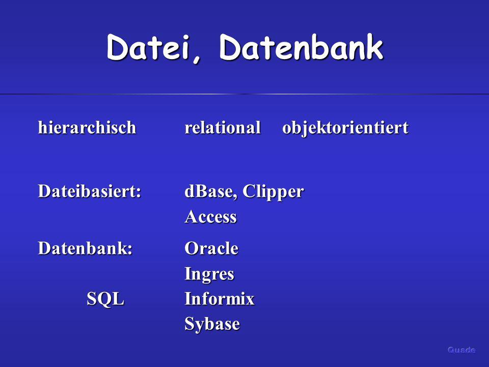 1983Arpanet wechselt von NCP zu TCP Domain Name Service 1986Perl von Larry Wall 1988Internet Wurm von R.