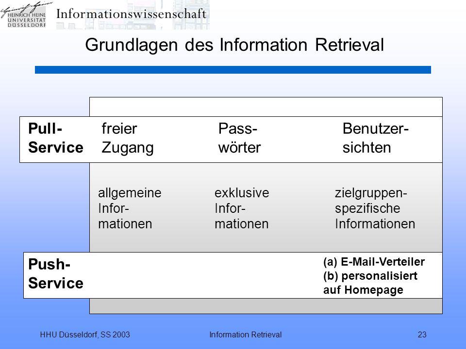 HHU Düsseldorf, SS 2003Information Retrieval23 allgemeine Infor- mationen exklusive Infor- mationen zielgruppen- spezifische Informationen Pull- Servi