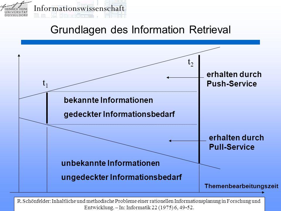 HHU Düsseldorf, SS 2003Information Retrieval24 Themenbearbeitungszeit bekannte Informationen gedeckter Informationsbedarf unbekannte Informationen ung