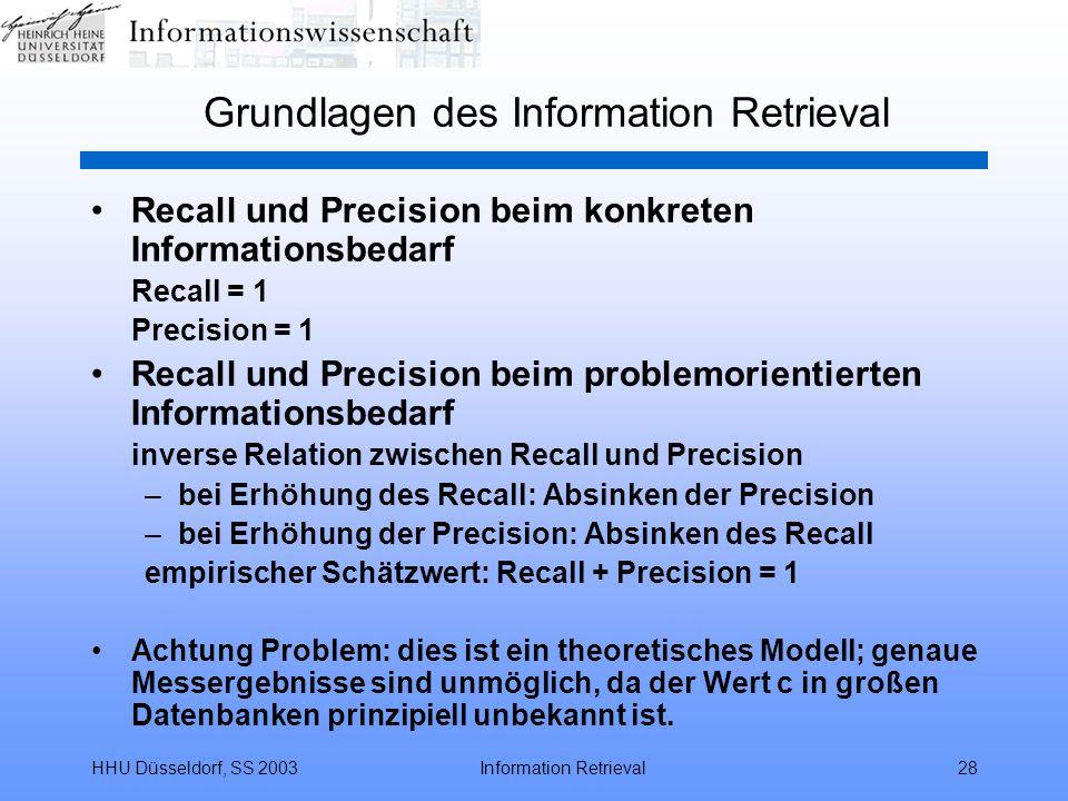 HHU Düsseldorf, SS 2003Information Retrieval28 Grundlagen des Information Retrieval Recall und Precision beim konkreten Informationsbedarf Recall = 1