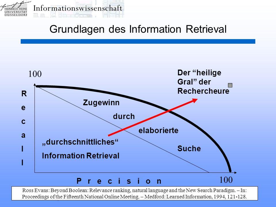 """HHU Düsseldorf, SS 2003Information Retrieval29 Grundlagen des Information Retrieval 100 RecallRecall P r e c i s i o n """"durchschnittliches"""" Informatio"""