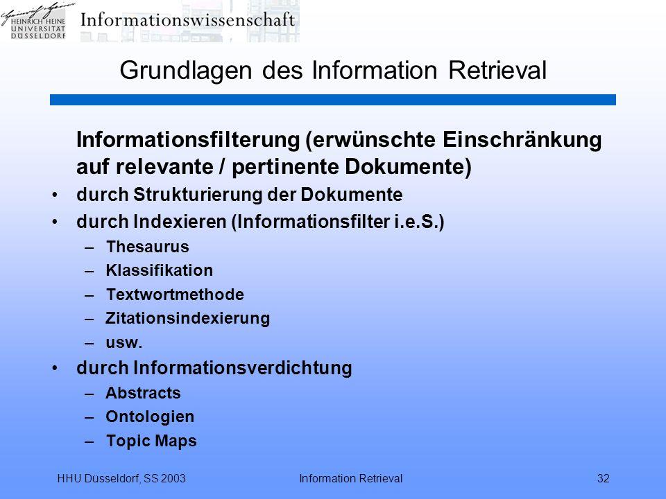 HHU Düsseldorf, SS 2003Information Retrieval32 Grundlagen des Information Retrieval Informationsfilterung (erwünschte Einschränkung auf relevante / pertinente Dokumente) durch Strukturierung der Dokumente durch Indexieren (Informationsfilter i.e.S.) –Thesaurus –Klassifikation –Textwortmethode –Zitationsindexierung –usw.