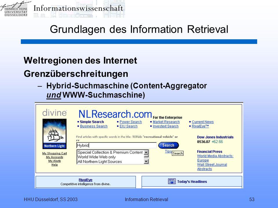 HHU Düsseldorf, SS 2003Information Retrieval53 Grundlagen des Information Retrieval Weltregionen des Internet Grenzüberschreitungen –Hybrid-Suchmaschi