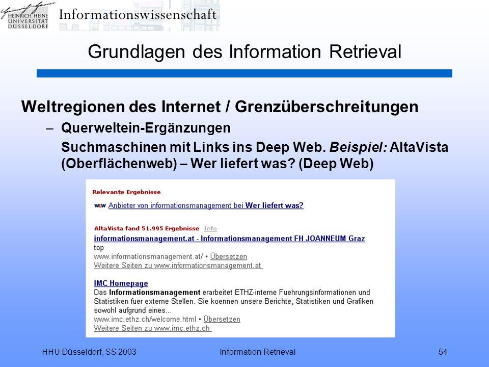 HHU Düsseldorf, SS 2003Information Retrieval54 Grundlagen des Information Retrieval Weltregionen des Internet / Grenzüberschreitungen –Querweltein-Ergänzungen Suchmaschinen mit Links ins Deep Web.