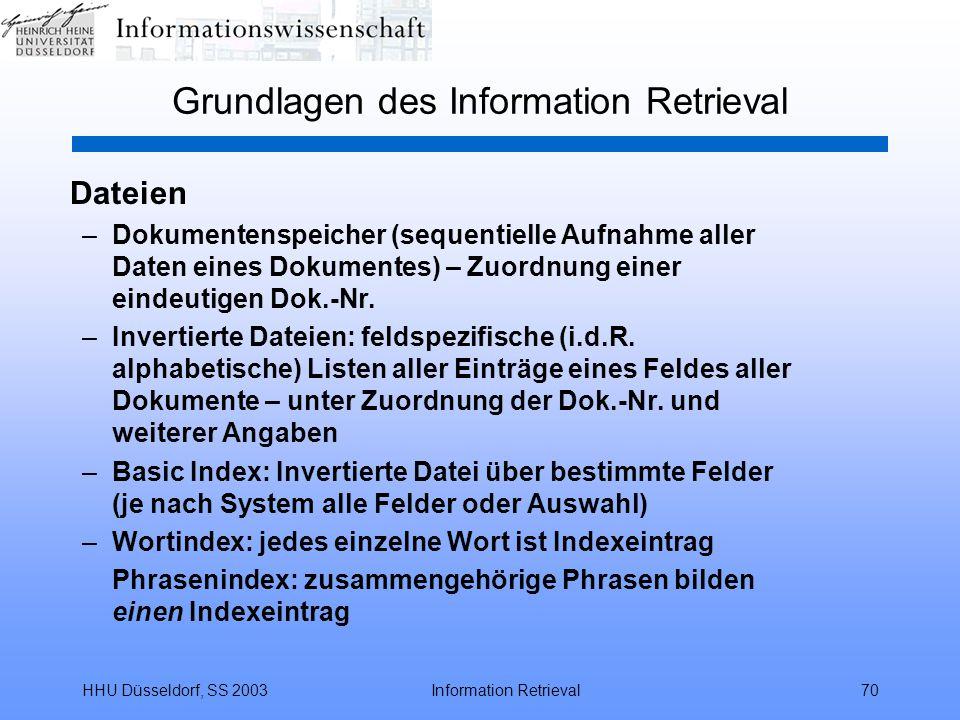 HHU Düsseldorf, SS 2003Information Retrieval70 Grundlagen des Information Retrieval Dateien –Dokumentenspeicher (sequentielle Aufnahme aller Daten ein