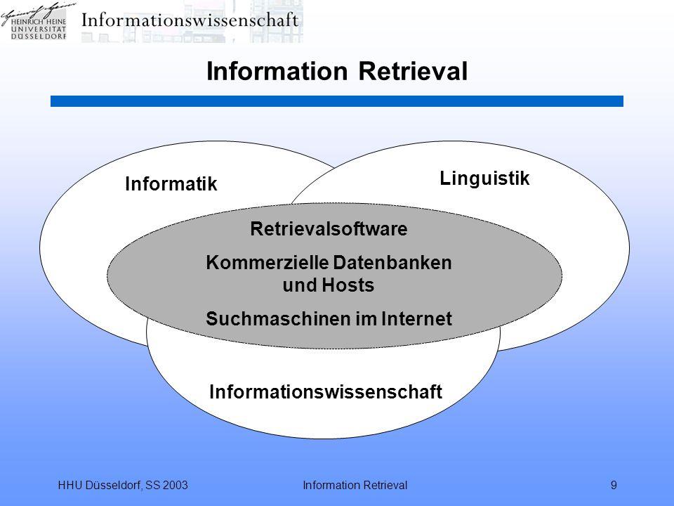 HHU Düsseldorf, SS 2003Information Retrieval9 Informatik Informationswissenschaft Linguistik Retrievalsoftware Kommerzielle Datenbanken und Hosts Suchmaschinen im Internet