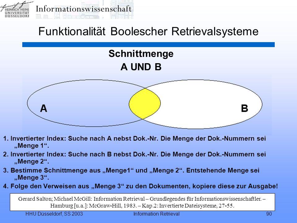 HHU Düsseldorf, SS 2003Information Retrieval90 Schnittmenge A UND B 1. Invertierter Index: Suche nach A nebst Dok.-Nr. Die Menge der Dok.-Nummern sei