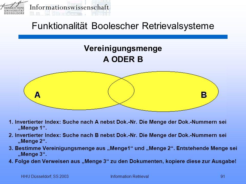 HHU Düsseldorf, SS 2003Information Retrieval91 Vereinigungsmenge A ODER B 1. Invertierter Index: Suche nach A nebst Dok.-Nr. Die Menge der Dok.-Nummer