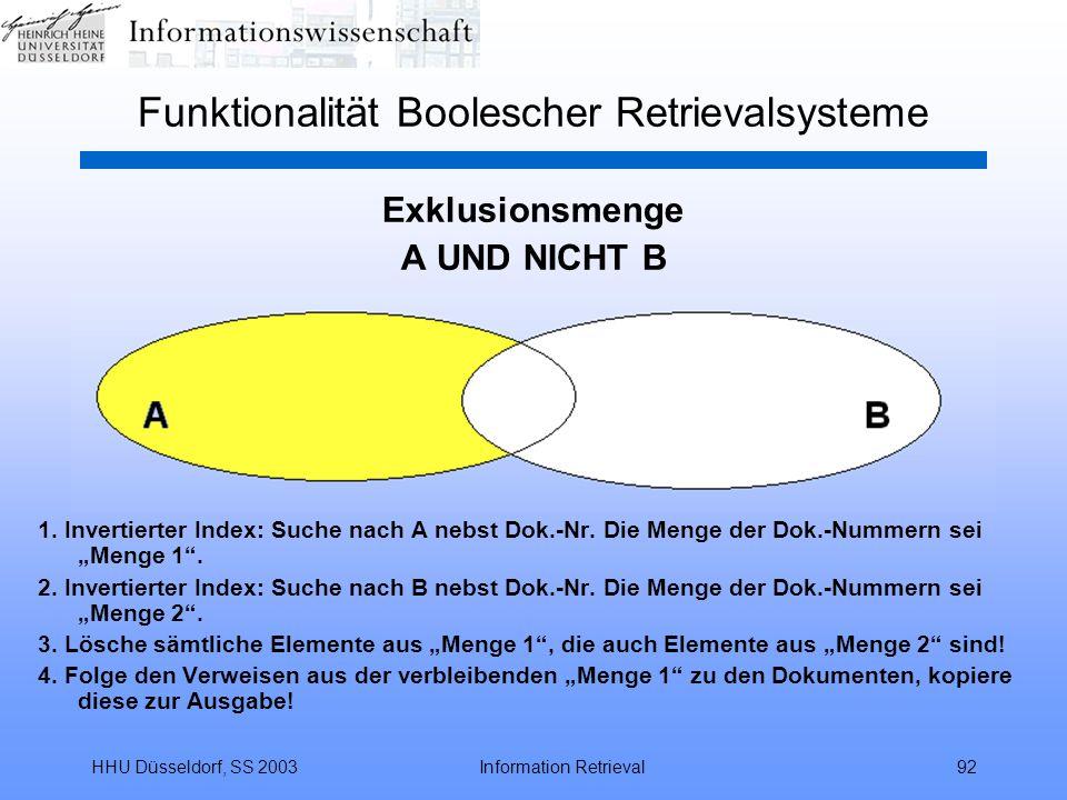 HHU Düsseldorf, SS 2003Information Retrieval92 Exklusionsmenge A UND NICHT B 1. Invertierter Index: Suche nach A nebst Dok.-Nr. Die Menge der Dok.-Num