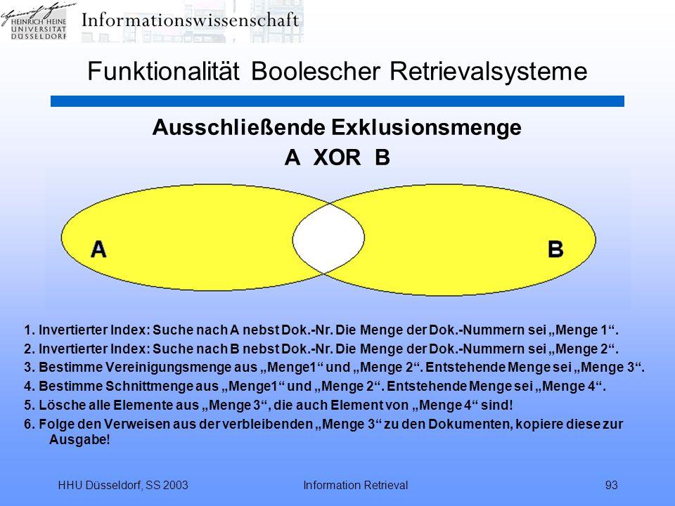 HHU Düsseldorf, SS 2003Information Retrieval93 Ausschließende Exklusionsmenge A XOR B 1. Invertierter Index: Suche nach A nebst Dok.-Nr. Die Menge der
