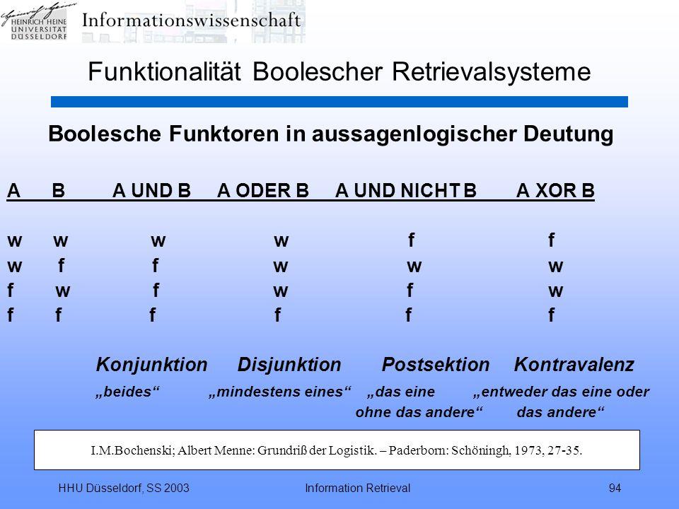 """HHU Düsseldorf, SS 2003Information Retrieval94 Funktionalität Boolescher Retrievalsysteme Boolesche Funktoren in aussagenlogischer Deutung A B A UND B A ODER B A UND NICHT BA XOR B w w w w f f w f f w w w f w f w f w f f f Konjunktion Disjunktion Postsektion Kontravalenz """"beides """"mindestens eines """"das eine """"entweder das eine oder ohne das andere das andere I.M.Bochenski; Albert Menne: Grundriß der Logistik."""