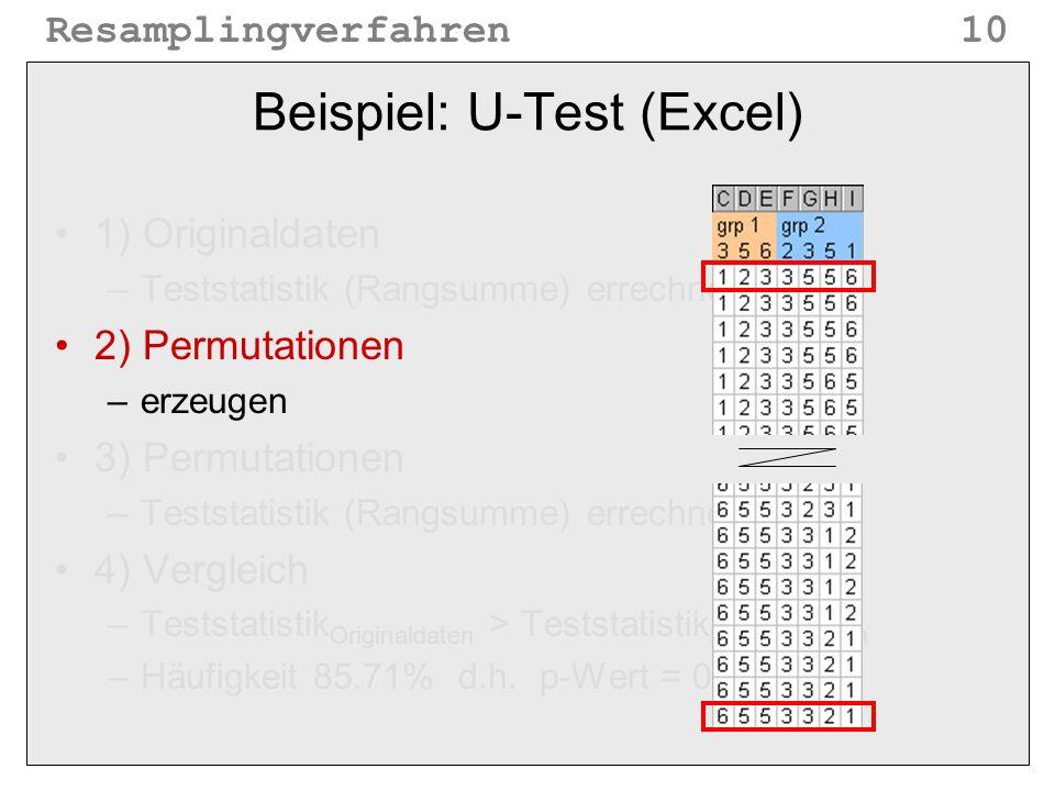 Resamplingverfahren10 Beispiel: U-Test (Excel) 1) Originaldaten –Teststatistik (Rangsumme) errechnen 2) Permutationen –erzeugen 3) Permutationen –Test