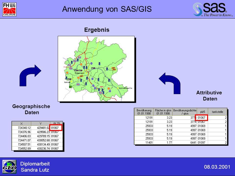 Anwendung von SAS/GIS Diplomarbeit Sandra Lutz 08.03.2001 Geographische Daten Attributive Daten Ergebnis