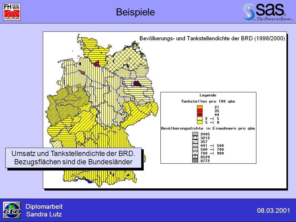 Beispiele Diplomarbeit Sandra Lutz 08.03.2001 Umsatz und Tankstellendichte der BRD. Bezugsflächen sind die Bundesländer