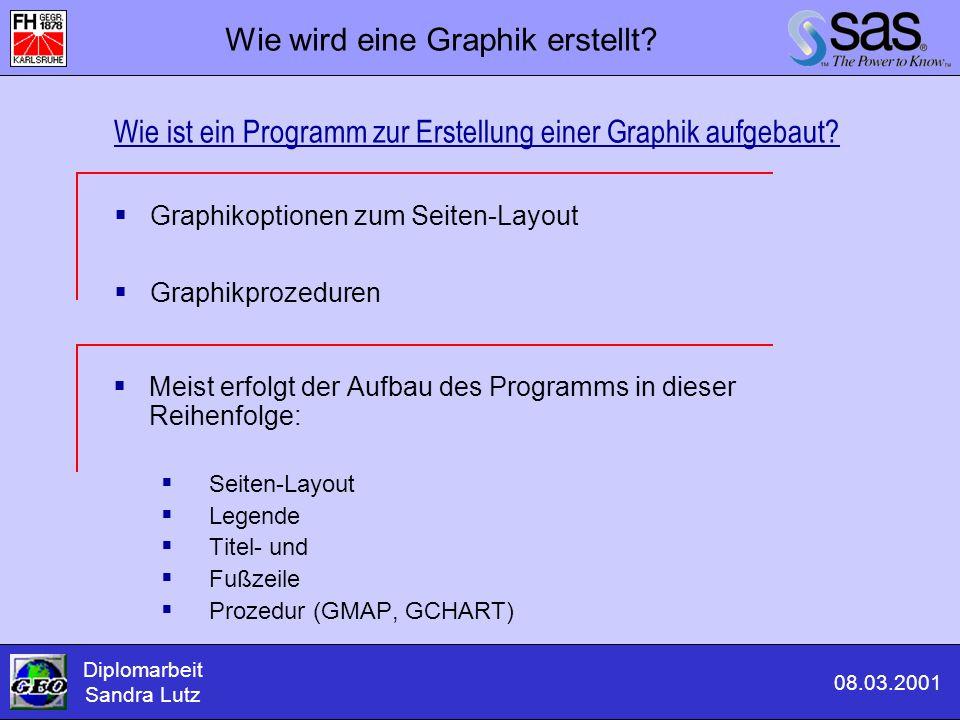 Diplomarbeit Sandra Lutz 08.03.2001 Wie ist ein Programm zur Erstellung einer Graphik aufgebaut? Wie wird eine Graphik erstellt?  Graphikoptionen zum