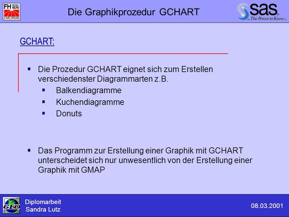 Die Graphikprozedur GCHART  Die Prozedur GCHART eignet sich zum Erstellen verschiedenster Diagrammarten z.B.  Balkendiagramme  Kuchendiagramme  Do