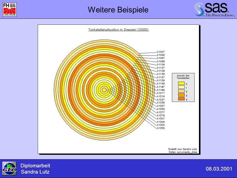 Diplomarbeit Sandra Lutz 08.03.2001 Weitere Beispiele