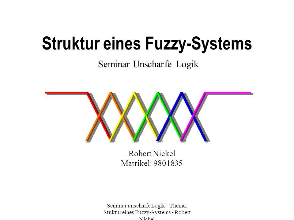 Seminar unscharfe Logik - Thema: Stuktur eines Fuzzy-Systems - Robert Nickel Struktur eines Fuzzy-Systems Seminar Unscharfe Logik Robert Nickel Matrik
