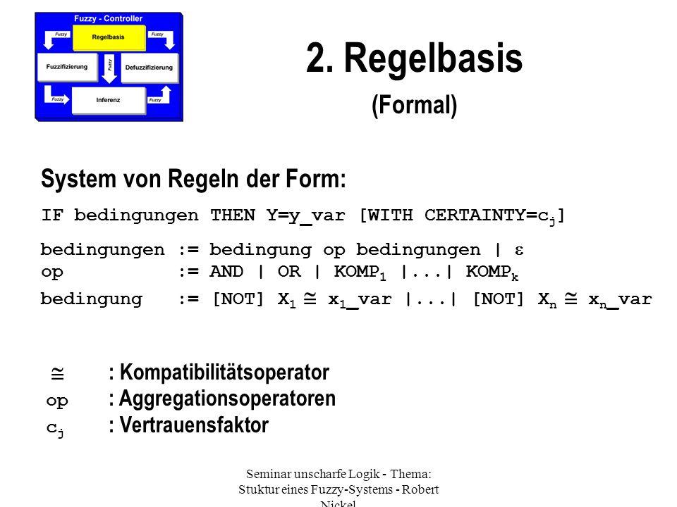 Seminar unscharfe Logik - Thema: Stuktur eines Fuzzy-Systems - Robert Nickel 2. Regelbasis (Formal) System von Regeln der Form: IF bedingungen THEN Y=