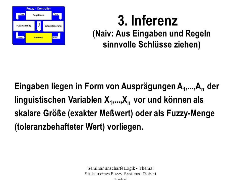 3. Inferenz (Naiv: Aus Eingaben und Regeln sinnvolle Schlüsse ziehen) Eingaben liegen in Form von Ausprägungen A 1,...,A n der linguistischen Variable