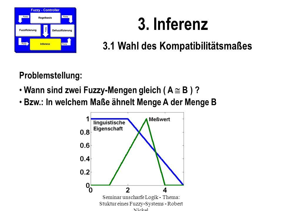 Seminar unscharfe Logik - Thema: Stuktur eines Fuzzy-Systems - Robert Nickel 3. Inferenz 3.1 Wahl des Kompatibilitätsmaßes Problemstellung: Wann sind