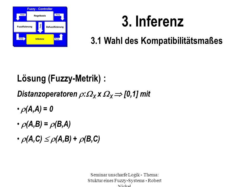 Seminar unscharfe Logik - Thema: Stuktur eines Fuzzy-Systems - Robert Nickel 3. Inferenz 3.1 Wahl des Kompatibilitätsmaßes Lösung (Fuzzy-Metrik) : Dis