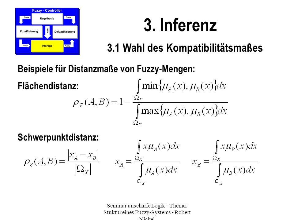 Seminar unscharfe Logik - Thema: Stuktur eines Fuzzy-Systems - Robert Nickel 3. Inferenz 3.1 Wahl des Kompatibilitätsmaßes Beispiele für Distanzmaße v